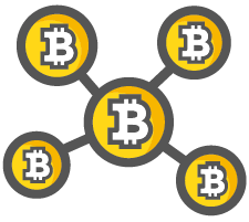 The History Of Bitcoin | How Did Bitcoin Get Started? Who Started it?